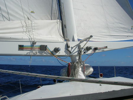 Aerorig Sail Handling Position